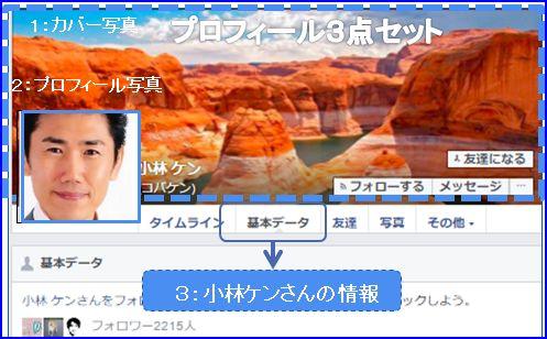 スピードフェイスブック集客メールレッスン facebookビジネス大全集 プロフィール3点セット
