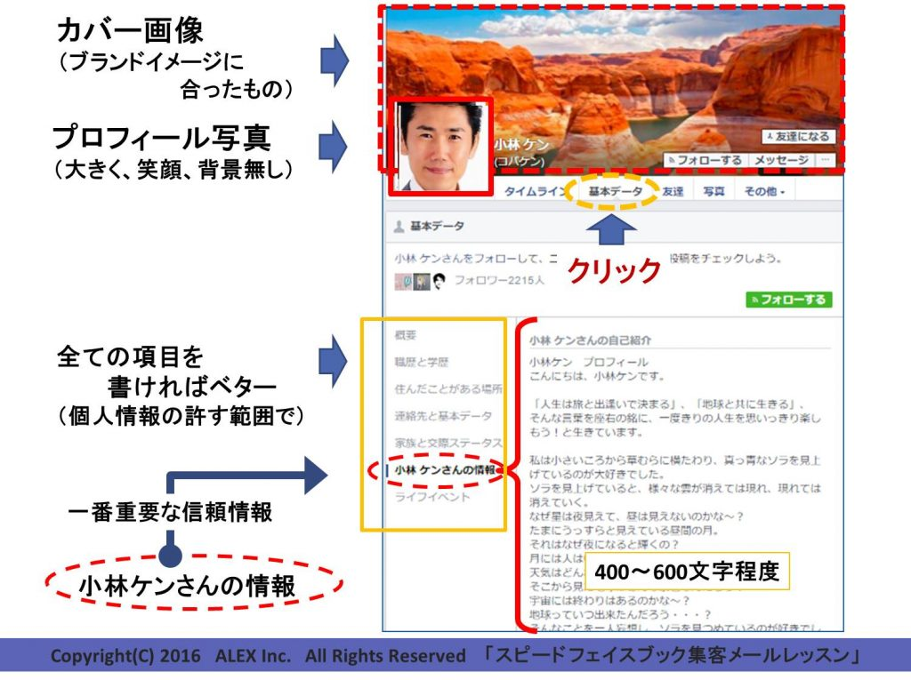 スピードフェイスブック集客メールレッスン facebookビジネス大全集プロフィール